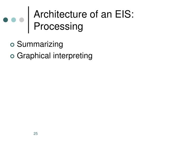 Architecture of an EIS: Processing
