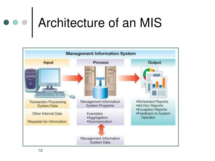 Architecture of an MIS