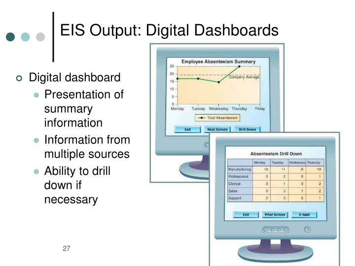 EIS Output: Digital Dashboards