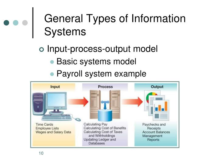 General Types of Information Systems