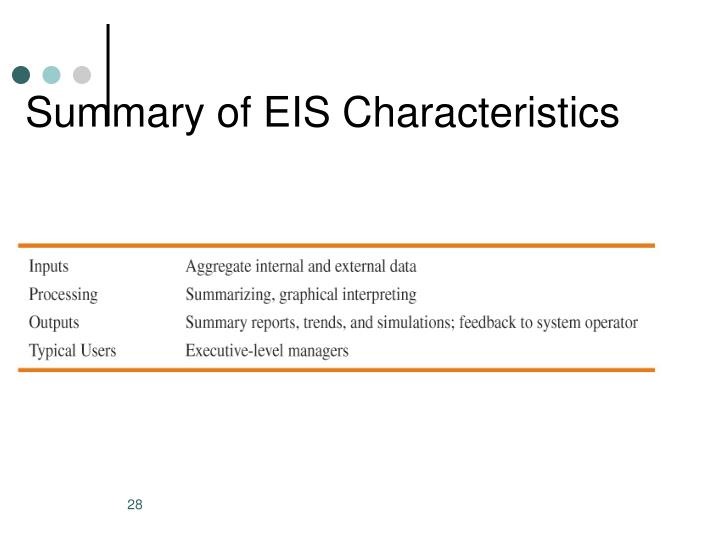 Summary of EIS Characteristics