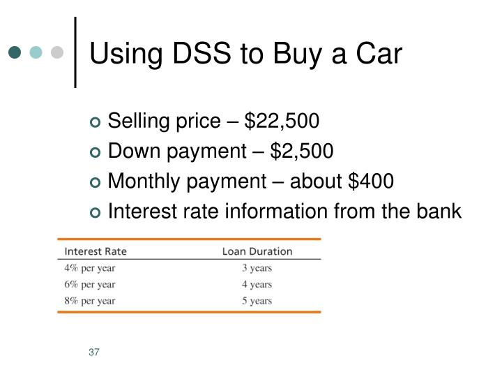 Using DSS to Buy a Car