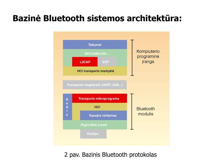 Bazinė Bluetooth sistemos architektūra: