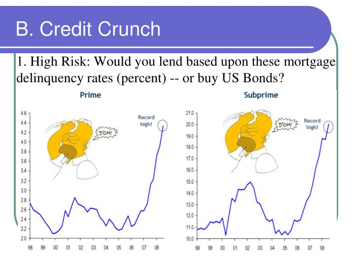 1. High Risk: Would you lend based upon these mortgage delinquency rates (percent) -- or buy US Bonds?