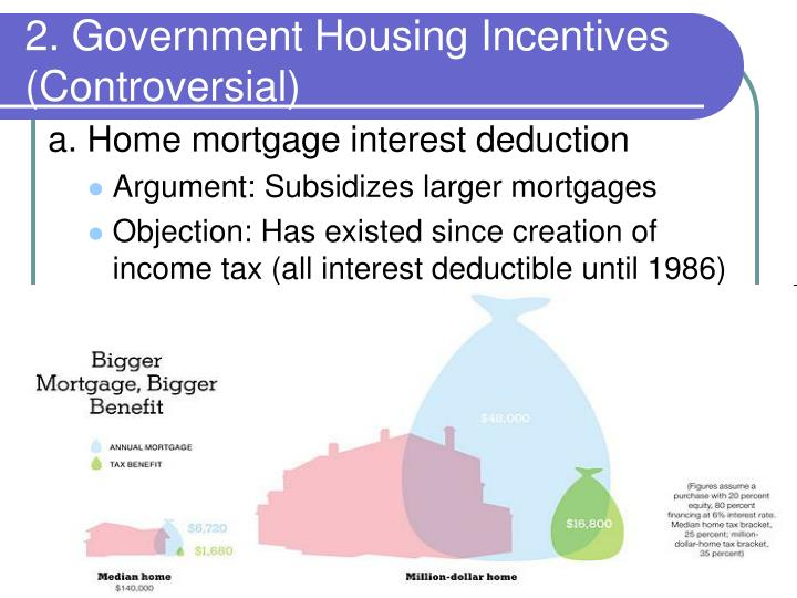2. Government Housing Incentives (Controversial)