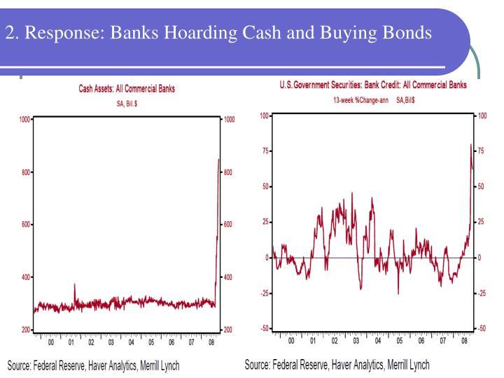 2. Response: Banks Hoarding Cash and Buying Bonds