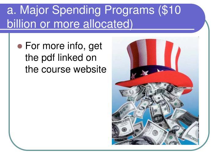 a. Major Spending Programs ($10 billion or more allocated)