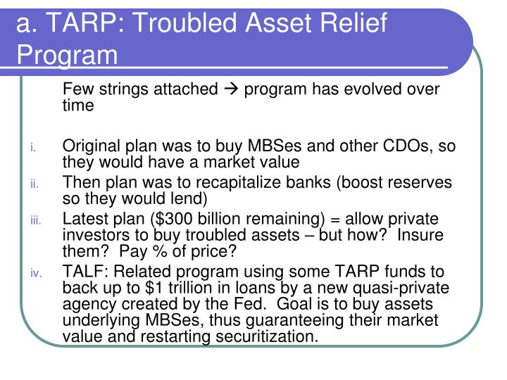 a. TARP: Troubled Asset Relief Program