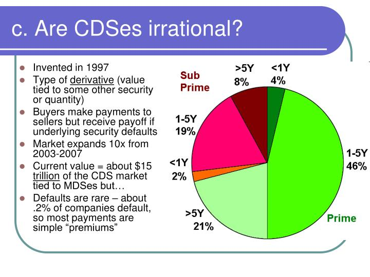 c. Are CDSes irrational?