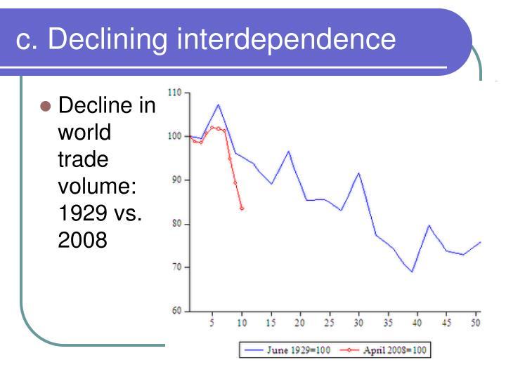 c. Declining interdependence