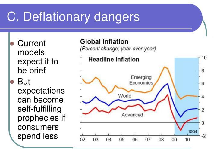 C. Deflationary dangers