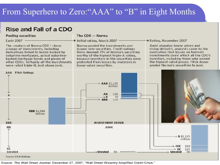 """From Superhero to Zero:""""AAA"""" to """"B"""" in Eight Months"""