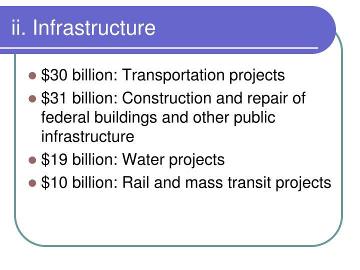 ii. Infrastructure