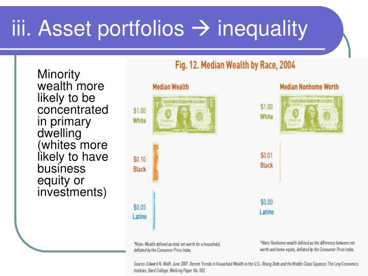 iii. Asset portfolios