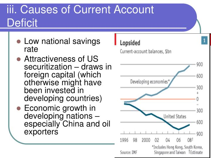 iii. Causes of Current Account Deficit