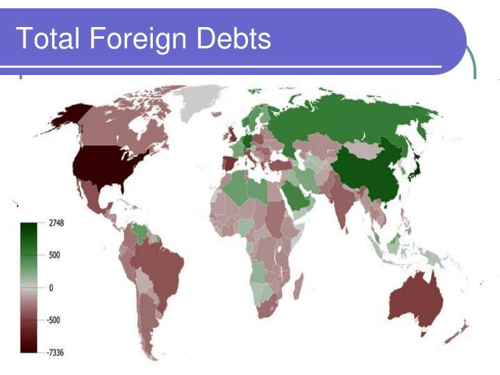 Total Foreign Debts