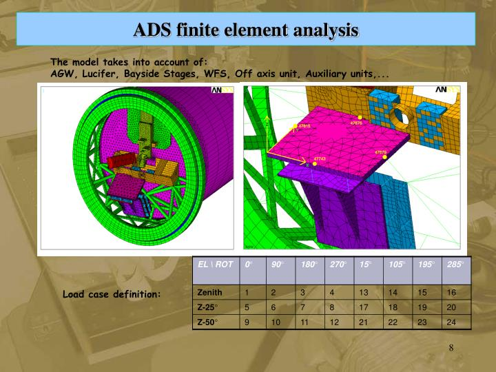ADS finite element analysis