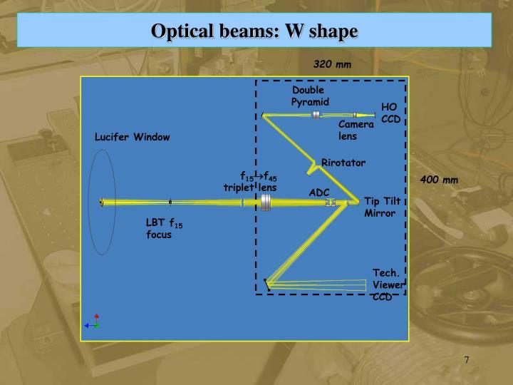 Optical beams: W shape