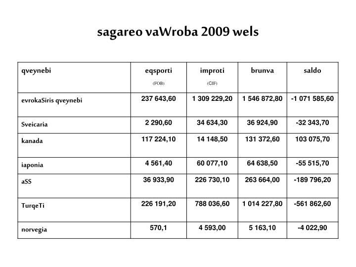 sagareo vaWroba 2009 wels