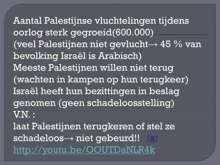 Aantal Palestijnse vluchtelingen tijdens