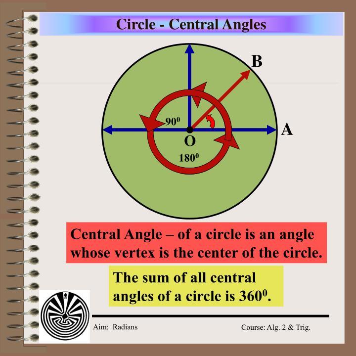 Circle - Central Angles