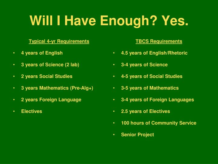 Typical 4-yr Requirements