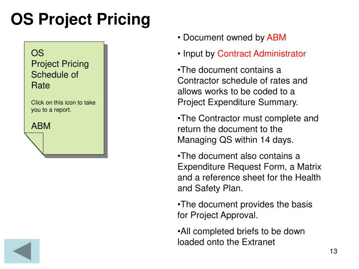 OS Project Pricing