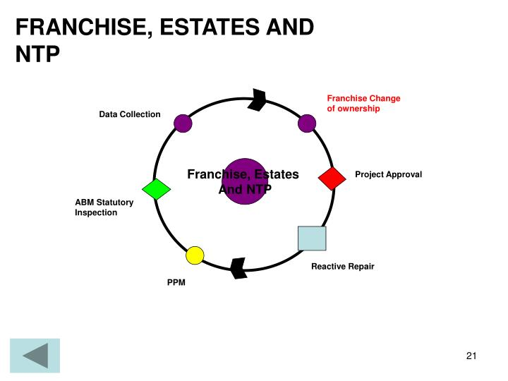 FRANCHISE, ESTATES AND NTP