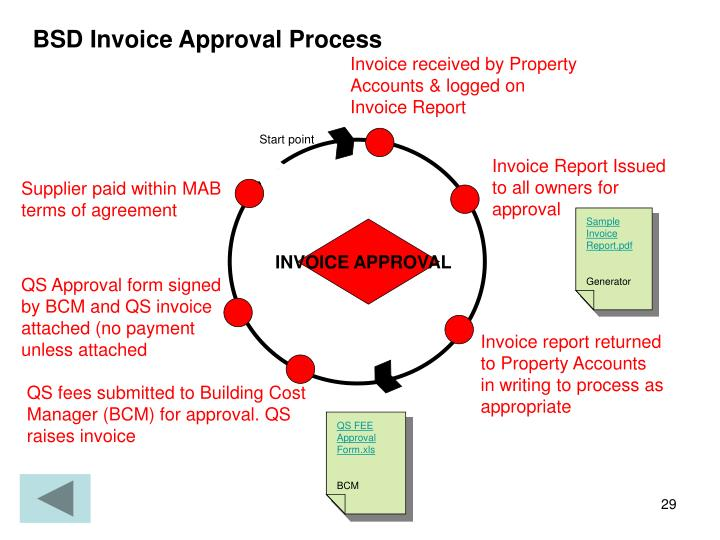 BSD Invoice Approval Process