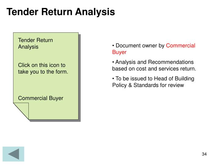 Tender Return Analysis