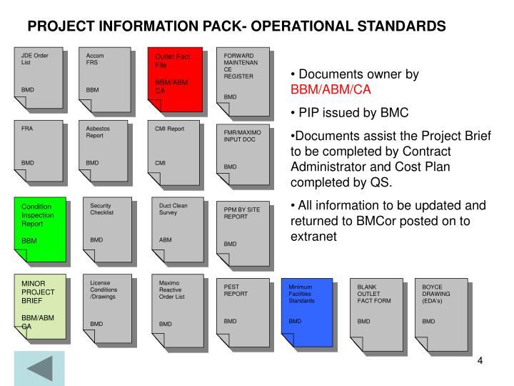 PROJECT INFORMATION PACK- OPERATIONAL STANDARDS