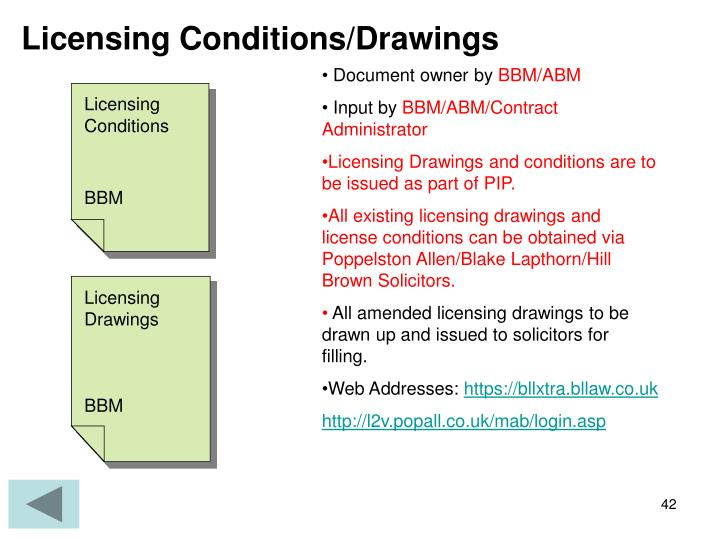 Licensing Conditions/Drawings