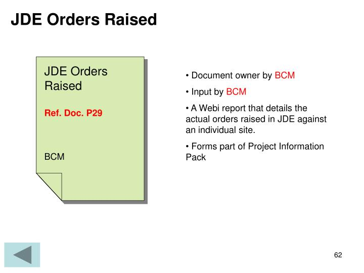 JDE Orders Raised