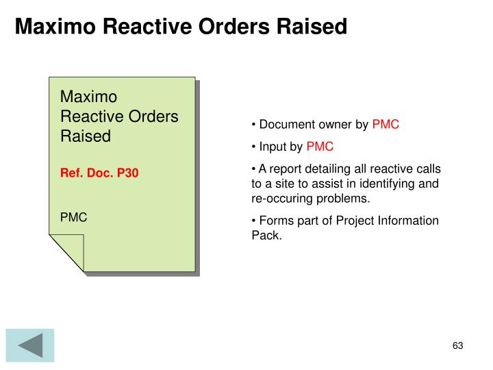 Maximo Reactive Orders Raised