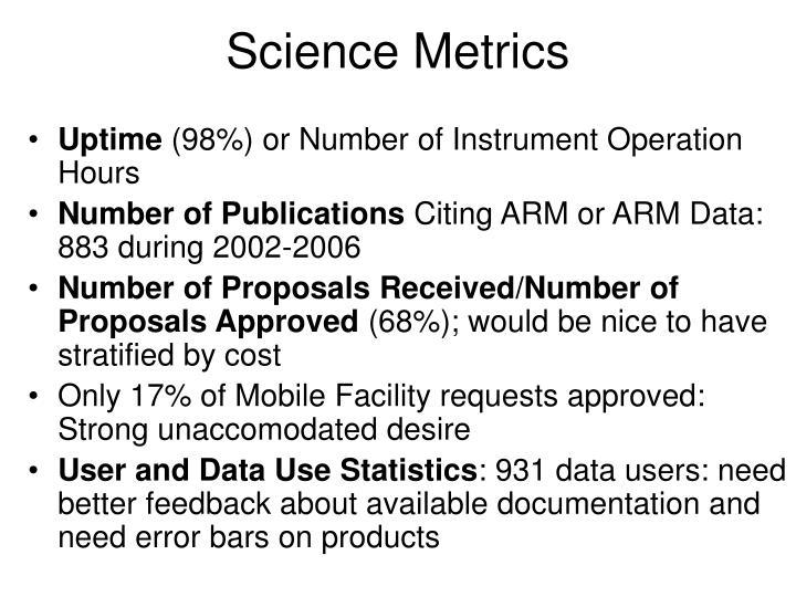 Science Metrics