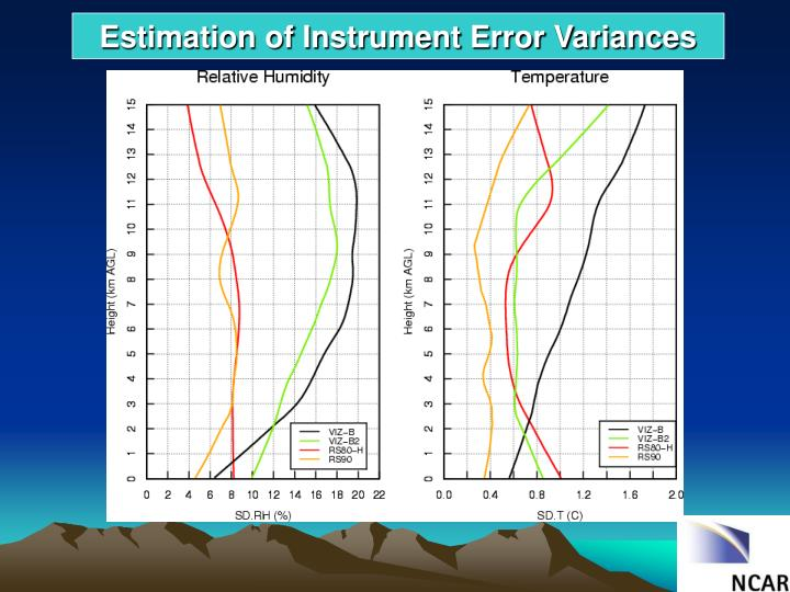 Estimation of Instrument Error Variances