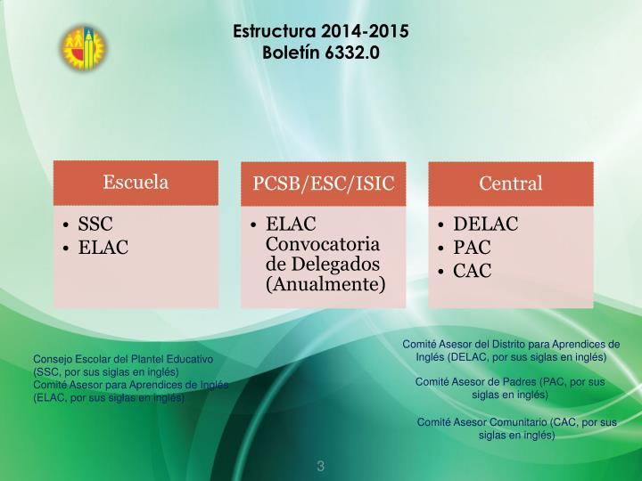 Estructura 2014-2015