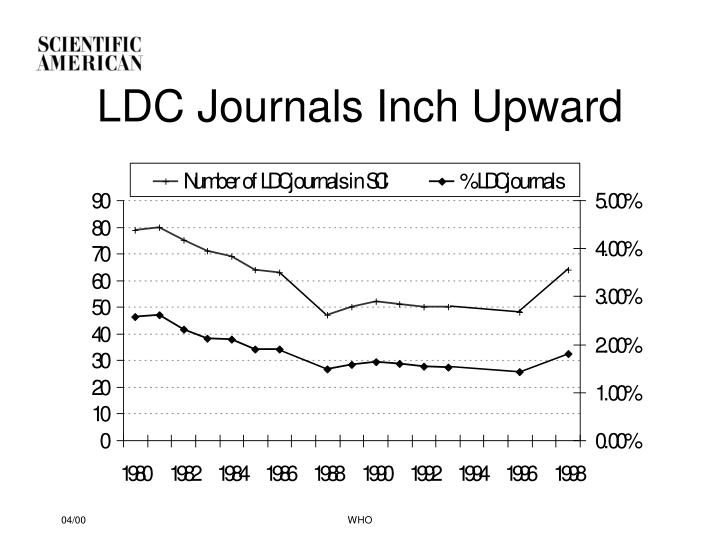 LDC Journals Inch Upward