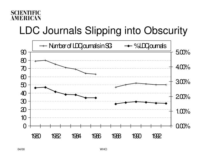 LDC Journals Slipping into Obscurity