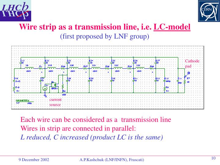 Wire strip as a transmission line, i.e.