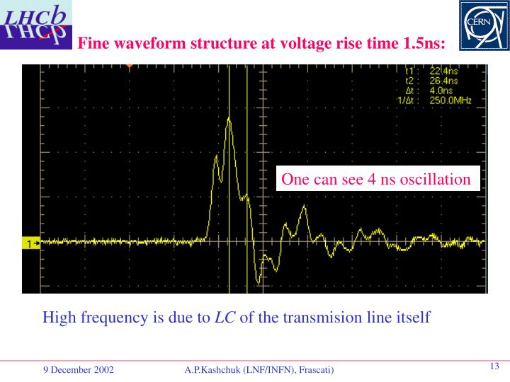 Fine waveform structure at voltage rise time 1.5ns: