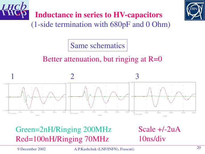Inductance in series to HV-capacitors