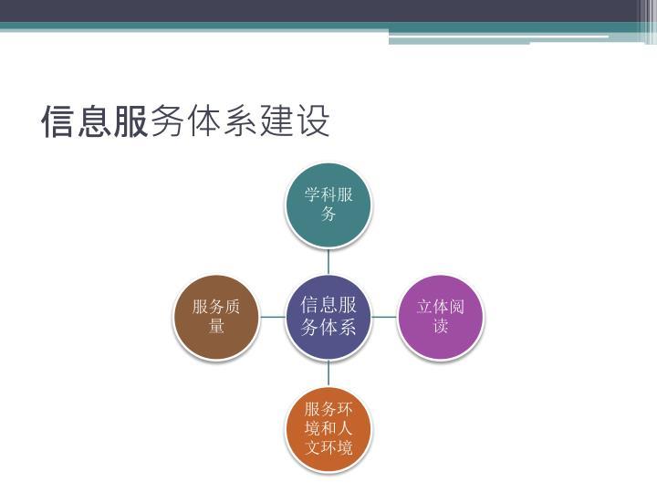 信息服务体系建设