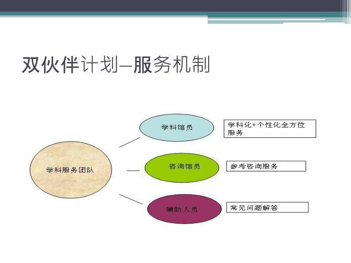 双伙伴计划—服务机制