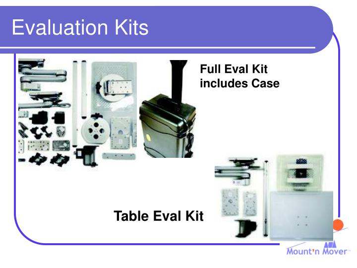 Evaluation Kits