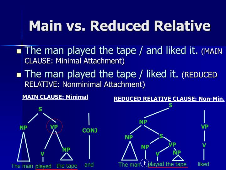 Main vs. Reduced Relative