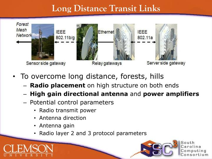 Long Distance Transit Links