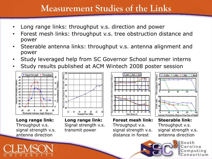 Measurement Studies of the Links