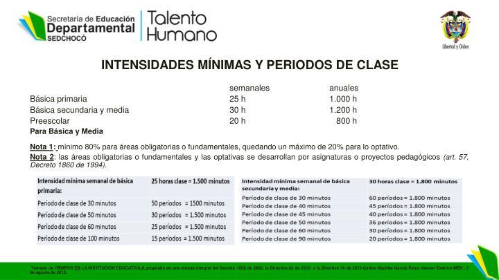 INTENSIDADES MÍNIMAS Y PERIODOS DE CLASE