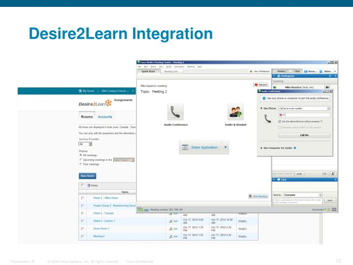 Desire2Learn Integration